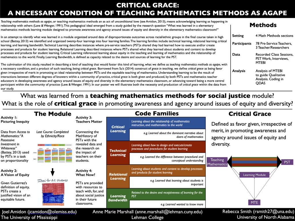 Poster from PMENA